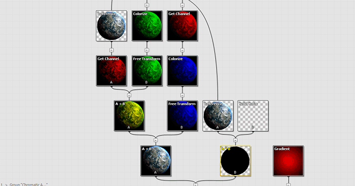 Node tree of Chromatic Aberration filter